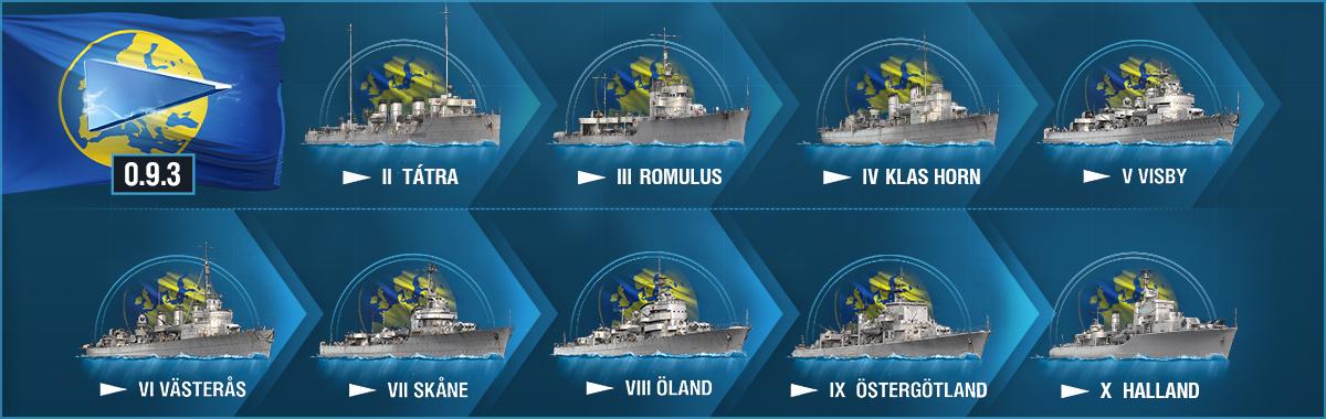 Wargaming, World of Warships