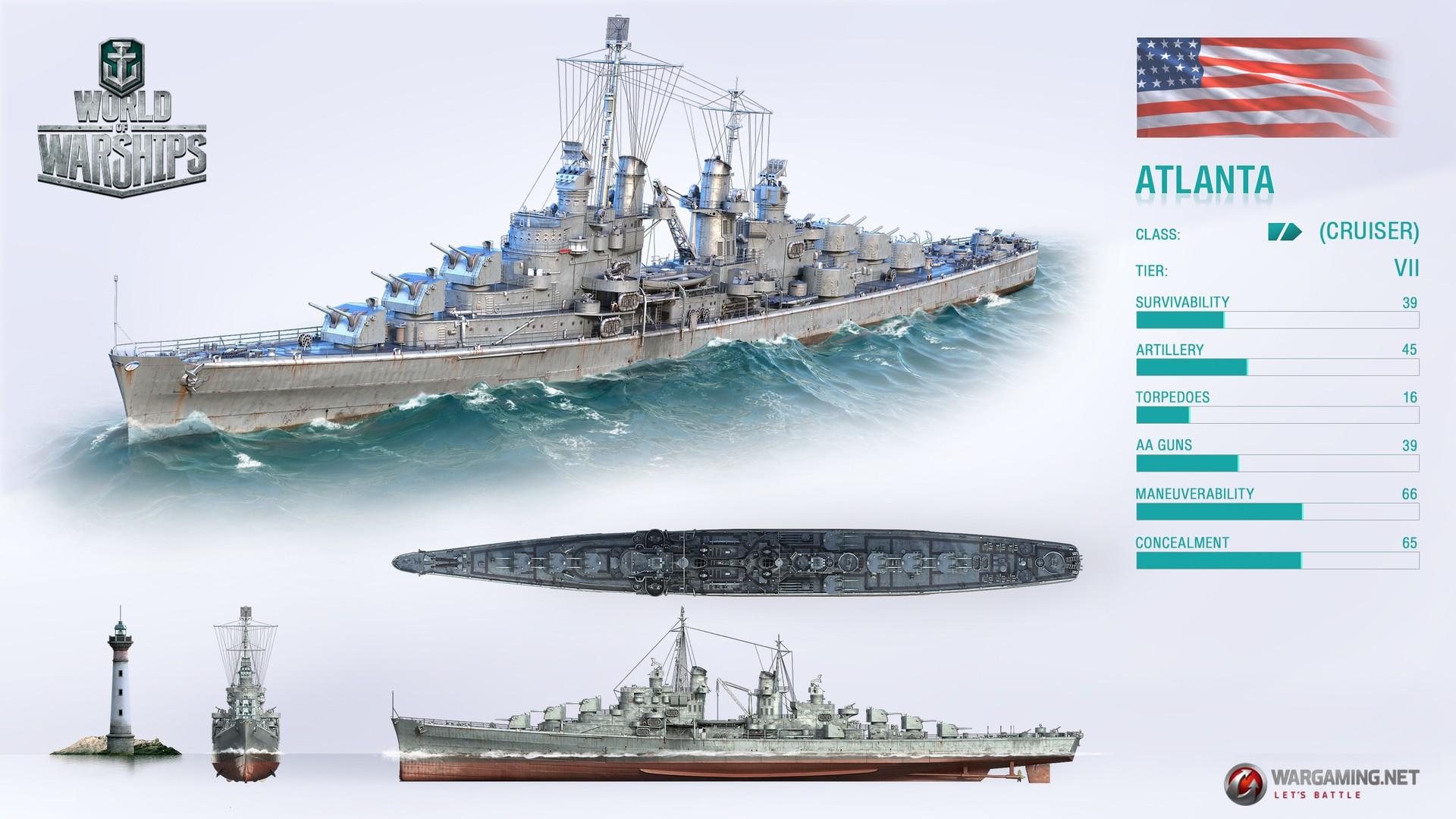 World of warships shop заведение true cost