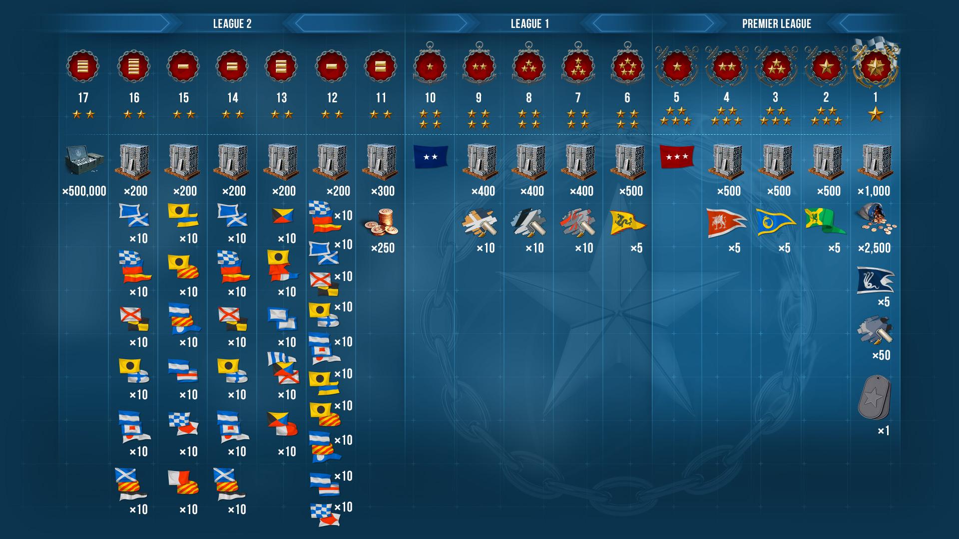 Ranked Battles: Thirteenth Season   World of Warships