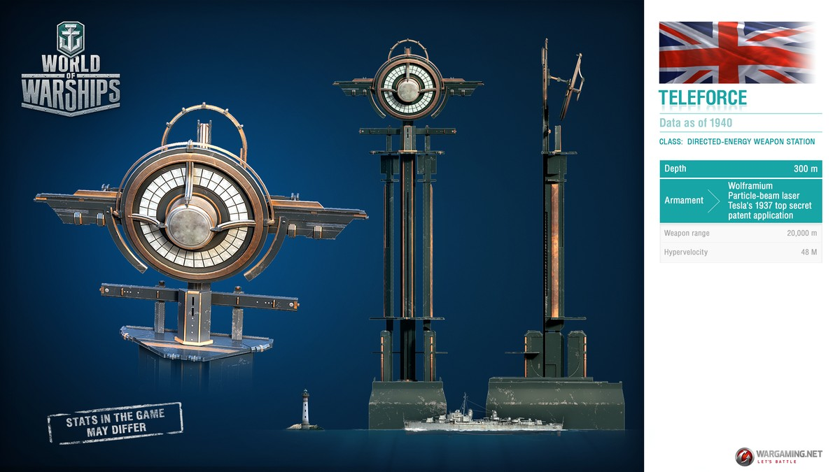 World of warships behind the scenes new operation for Specchio ustorio