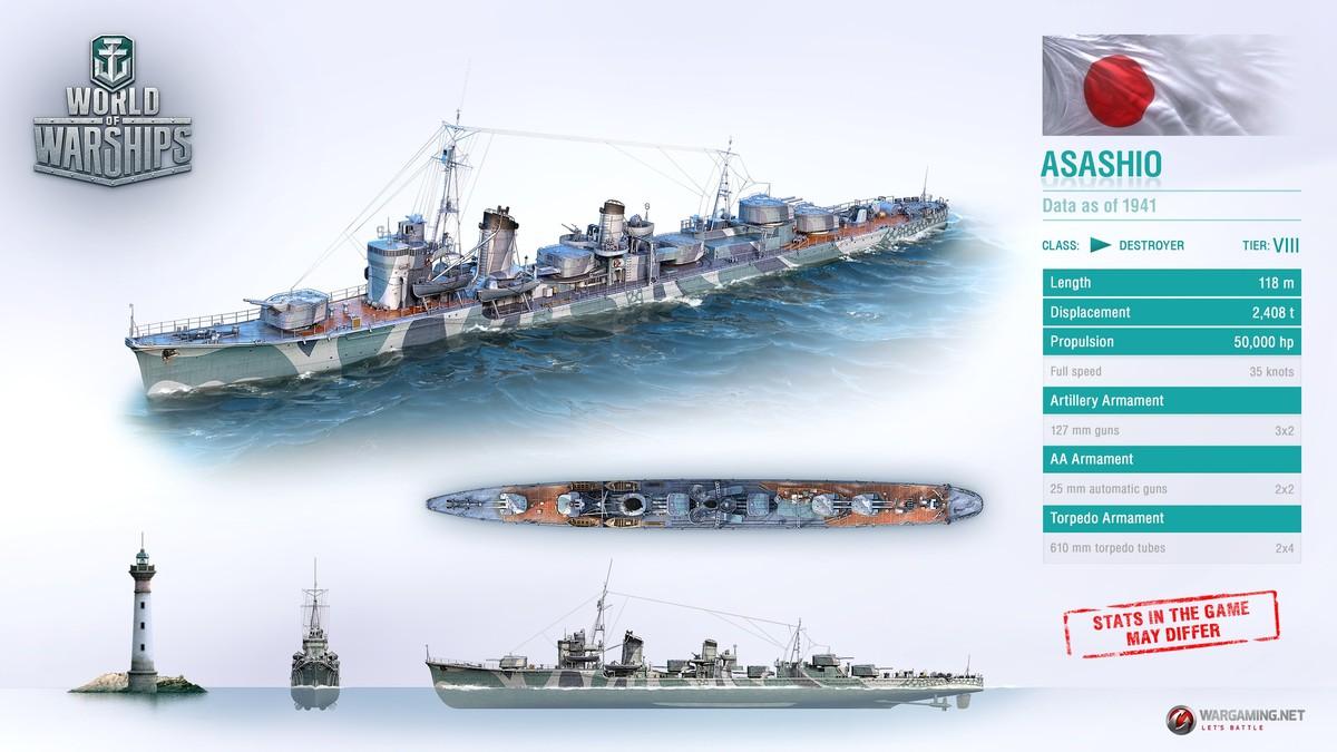 Fiche et caractéristiques du destroyer Asashio dans World of Warships